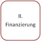 Finazierung